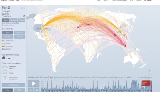 今世界で起きているサイバー攻撃が可視化されているオススメサイト